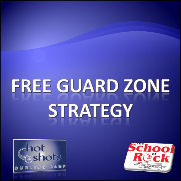 Free Guard Zone Strategy
