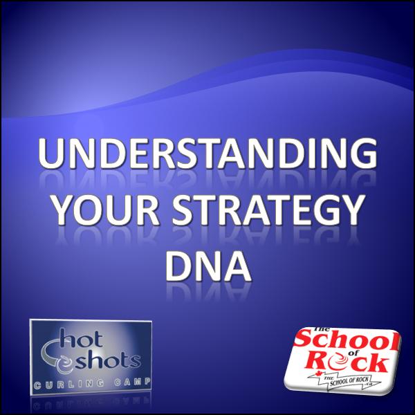 Understanding Your Strategy DNA